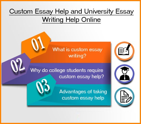 Custom essay paper google chrome print